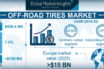 Off-road tire market to be worth US$705bn by 2025, forecasts Global Market Insights