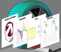The Global Center for Automotive Performance Simulation